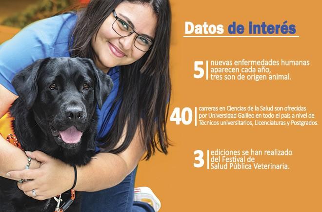 Imagen: Festival de salud veterinaria se celebra en U Galileo