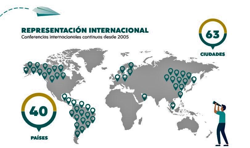 Representación internacional de FISICC